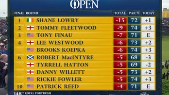 Le classement final de The Open