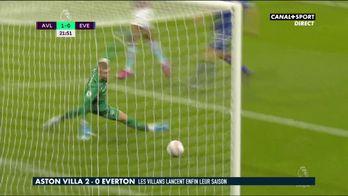 Le résumé d'Aston Villa / Everton
