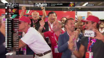 La victoire de Charles Leclerc à Monza !