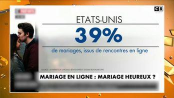 Mariage en ligne, mariage heureux ?