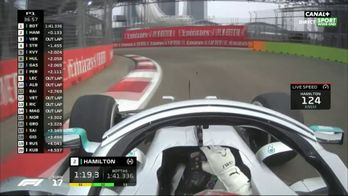 On Board avec Hamilton