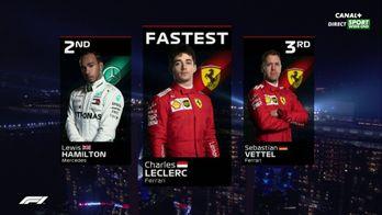 La grille du 15ème Grand Prix de Formule 1