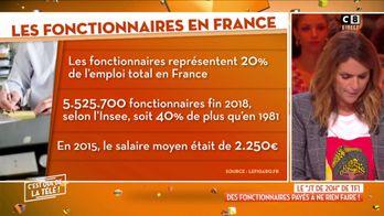 Près de 500 fonctionnaires en France sont payés à ne rien faire