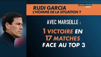 Rudi Garcia à l'OL : l'homme de la situation ?