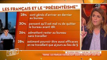 Travail : Les Français culpabilisent quand ils partent avant 18h