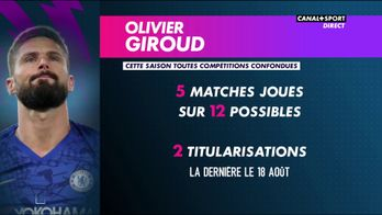 L'avenir d'Olivier Giroud