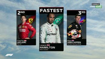 Lewis Hamilton le plus rapide des EL2