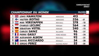 """Charles Leclerc """"Satisfait de mes 10 podiums et 2 victoires"""""""