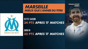 Marseille fait mieux que l'année du titre !