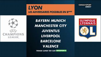 Les adversaires possibles en 8ème pour Lyon