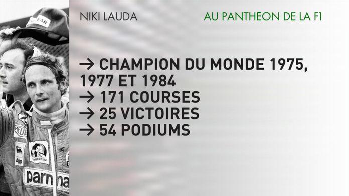 Niki Lauda au panthéon de la F1