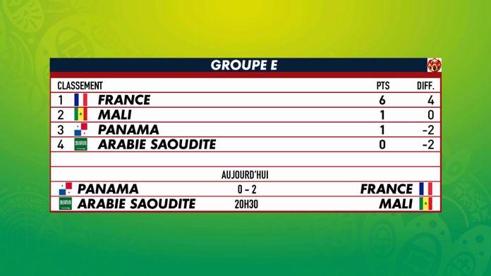 La France bat le Panama et file en 8es