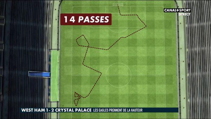 La très belle action du but de West Ham face à Crystal Palace