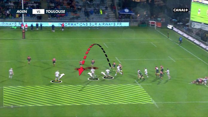 Le résumé Jour De Rugby d'Agen / Toulouse
