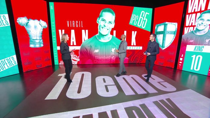 Tottenham / Liverpool : l'analyse du match de Virgil van Dijk