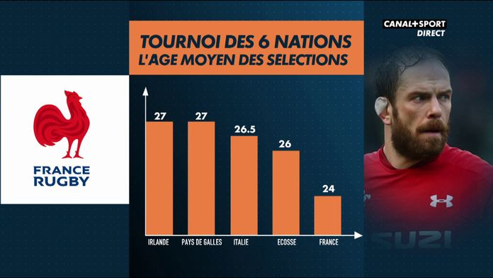 Le XV de France est-il trop jeune ?