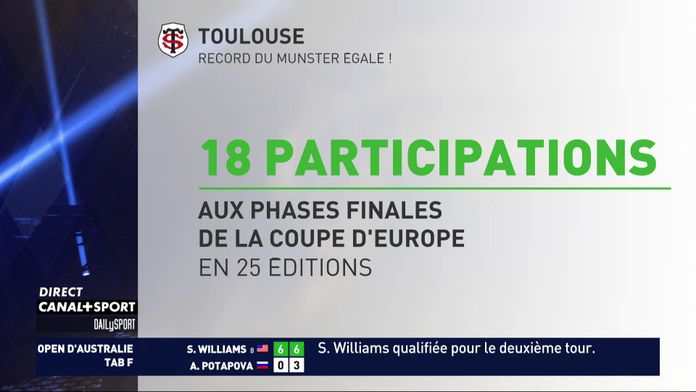 Le stade Toulousain en coupe d'Europe