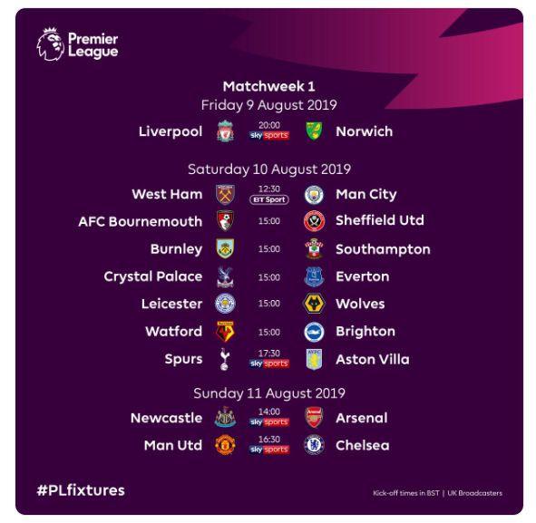 Champions League 2019 Calendrier.Premier League Calendrier 2019 2020 Mycanal
