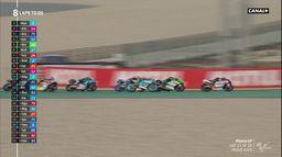 Nouvelle chaîne MotoGP : Grand Prix du Qatar