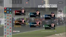 La grille de départ en Moto2 : Grand Prix du Qatar