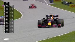 Verstappen au ralenti problème électronique : #AustrianGP