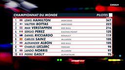 Les classements pilotes et constructeurs : Grand prix d'Abou Dabi