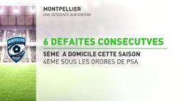 Montpellier saison maudite : Top 14