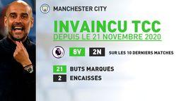 City a retrouvé son rang : Premier League - Manchester City