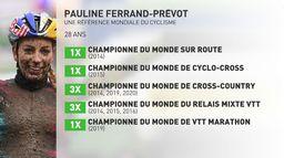Pauline Ferrand-Prévot évoque notamment les Jeux et son possible report : Night Session les Docs