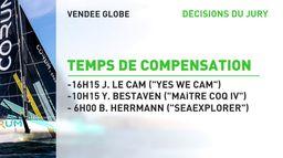Comprendre les temps de compensation : Vendée Globe