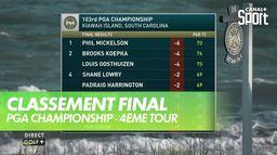 Le classement final du PGA Championship : PGA Championship 2021 - Kiawah Island