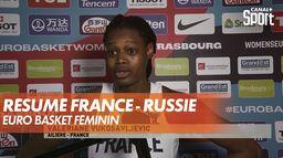Le résumé de France / Russie : Euro Basket Féminin