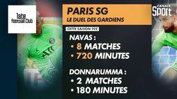 Paris SG : Navas VS Donnarumma
