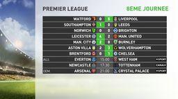 Le résumé des premiers matches de la 8ème journée de Premier League.