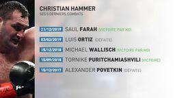 Hammer, un boxeur d'expérience : Yoka - Hammer