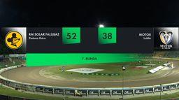 Skrót meczu Falubaz Zielona Góra - Motor Lublin