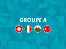 UEFA EURO 2020 : Groupe A