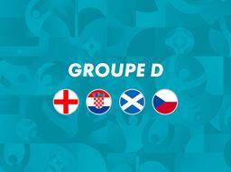 UEFA EURO 2020 : Groupe D