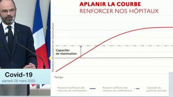 La popularité du gouvernement auprès des français augmente mais la confiance baisse