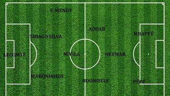 Ligue 1 : mon équipe type des matchs allers