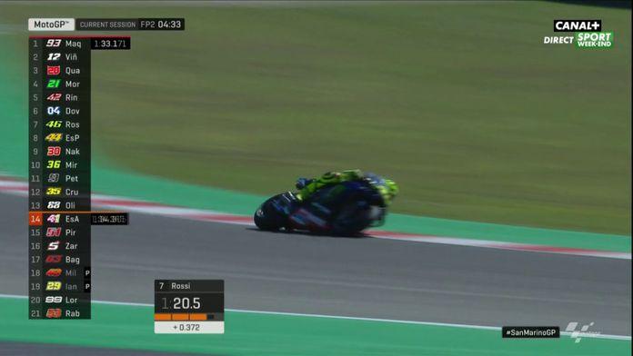 """Valentino Rossi rapide sur """"son"""" circuit"""