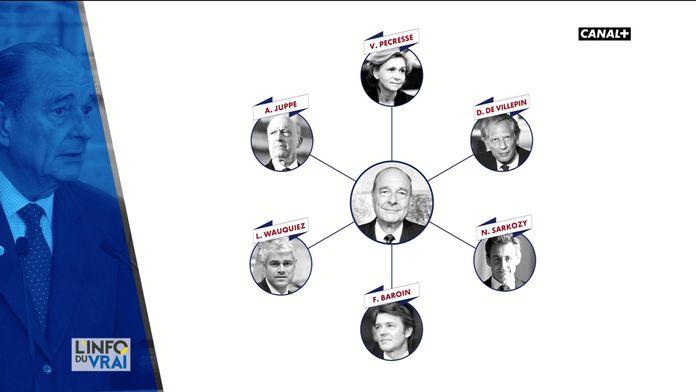 Qui est l'héritier de Jacques Chirac?