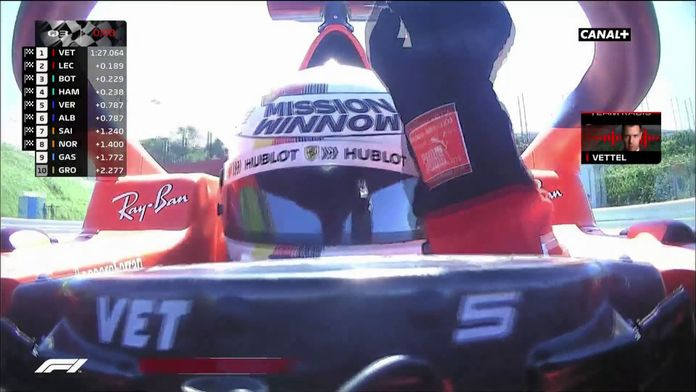Les Ferrari en première ligne à Suzuka