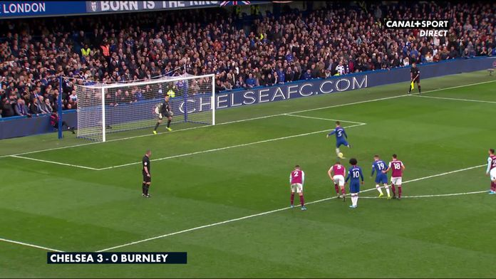 Le résumé de Chelsea / Burnley