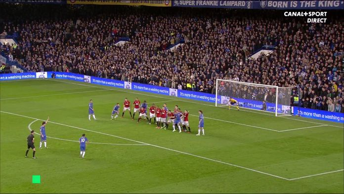 Le top buts lors des Chelsea / Manchester United ! : Match of ze Day