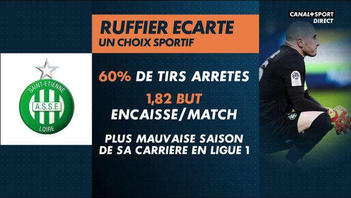 Saint-Etienne, Puel écarte Ruffier : Late Football Club