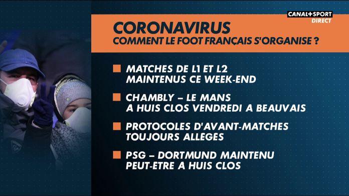 Le point pour le football français après le coronavirus : Late Football Club