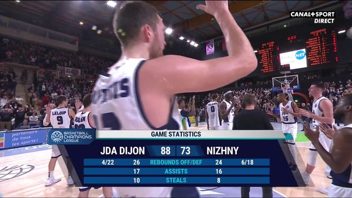 Dijon s'offre la première manche : Basketball Champions League