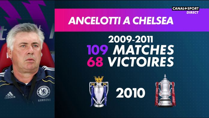 Ancelotti de retour à Stamford Bridge : Chelsea/Everton