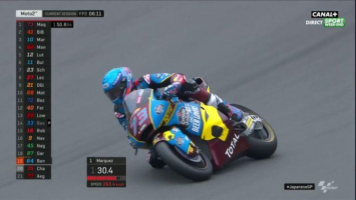 Alex Marquez remporte la 2e séance d'essais au Japon